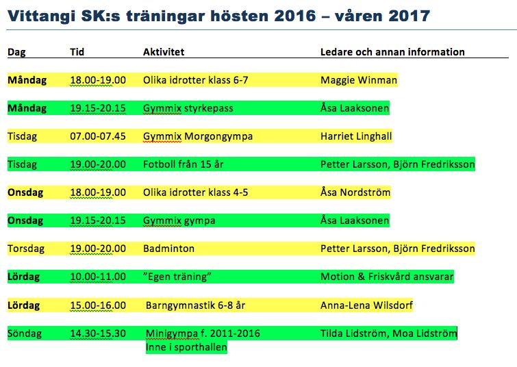 träning2016